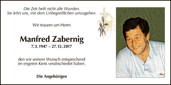 Manfred Zabernig