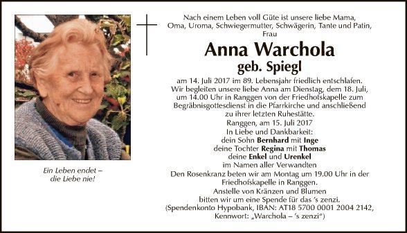 Anna Warchola