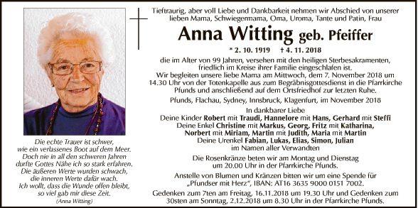 Anna Witting